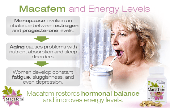 macafem and energy levels