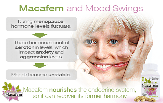 macafem and mood swings