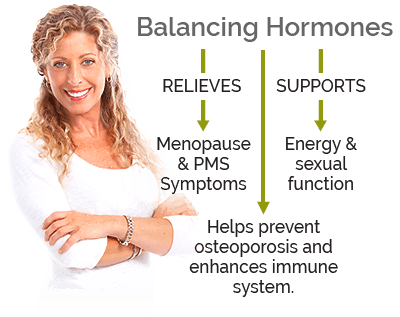 macafem balancing hormones