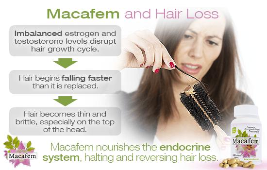 macafem hair loss