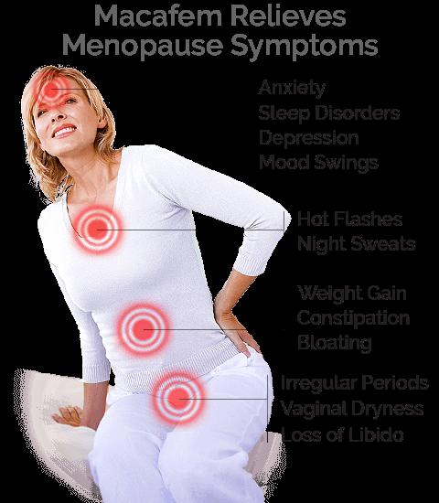 macafem relieves menopause