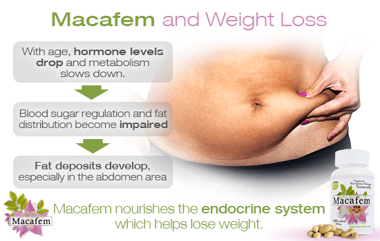 macafem weight loss