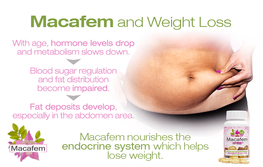 macafem weight loss