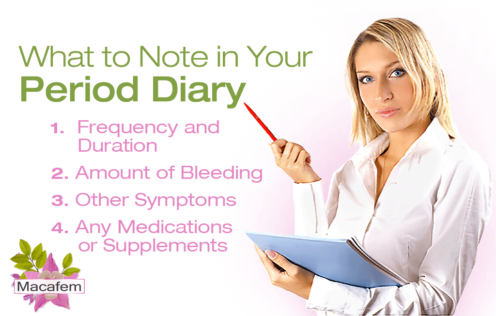 macafem what to note in your period diary