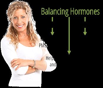 macafem_benefits_hormonal-balance