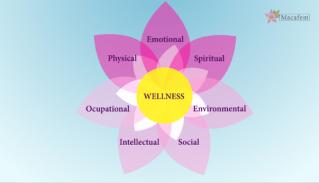 overall-wellness